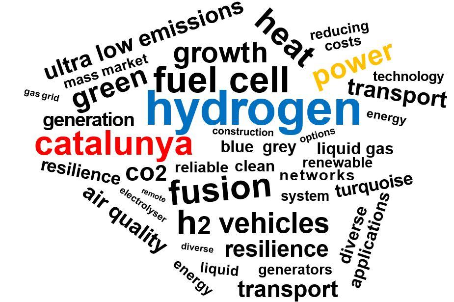 hydrogen.cataluna Dominio Logo for Catalunya region.