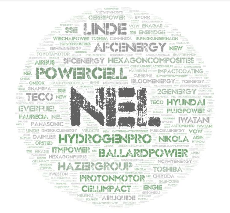 Hydrogen, H2 and FuelCell stocks in a round wordcloud picture.
