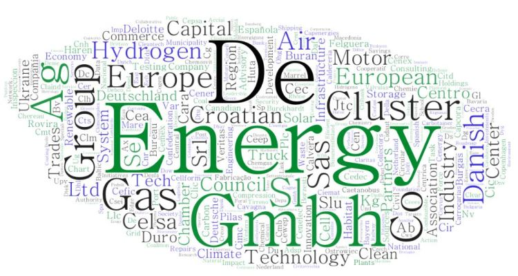 This is another global word cloud with hydrogen and fuel cells companies and organisations